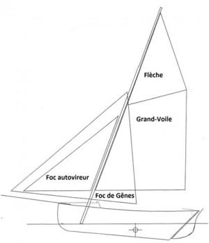 Voiles-gazelle-iles