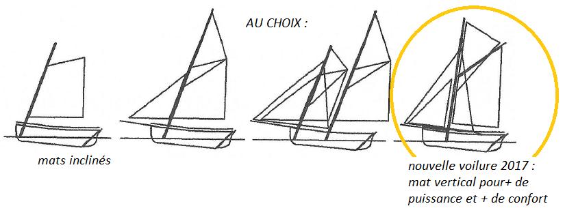 gazelle-des-iles-nouveau-mat-2017